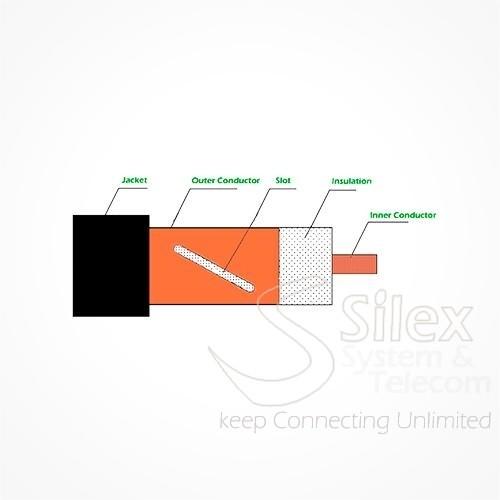 Composicion-draw-Radiating-Cable