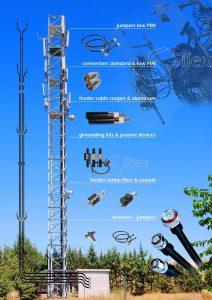 Torre Telecomunicaciones y sus instalaciones jumpers, kits de tierra, cable coaxial, fijaciones, morsetos, grapas, conectores, descargadores